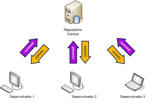 operacoes_basicas_centralizado